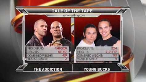 ROH 090614 Addiction Young Bucks 2