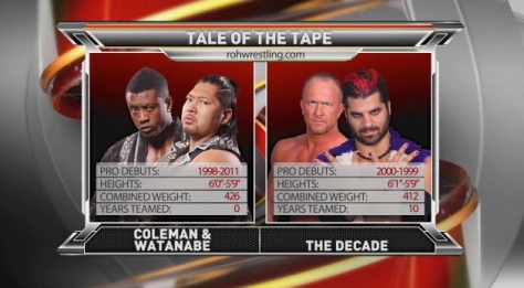 ROH 090614 Caprice Coleman Watanabe The Decade